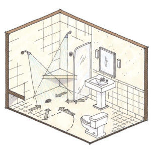 How To Measure Your Bathroom Before You Remodel Luxury Living Direct Bathroom Vanity Blog Luxury Living Direct